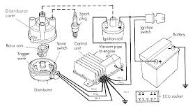 5 Point Spark Plugs