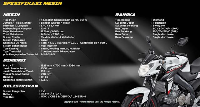 Spesifikasi lengkap Yamaha Vixion Advance