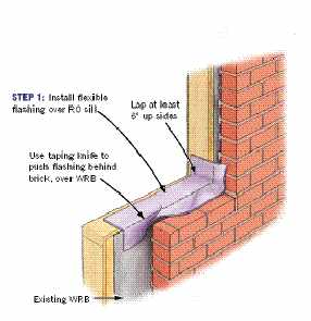 Brick vector picture brick veneer for What is brick veneer house