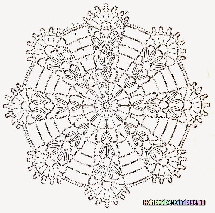 Схема вязания новогодней прихватки - снежинки крючком