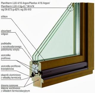 Przekrój okna drewnianego