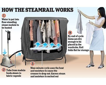 Lemari yang Bisa Setrika Pakaian
