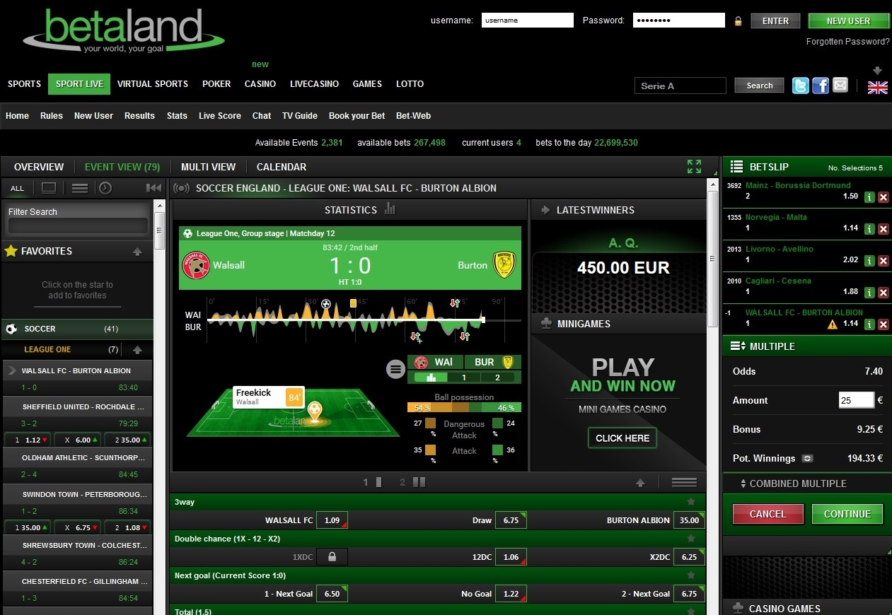 Betaland Live Bets