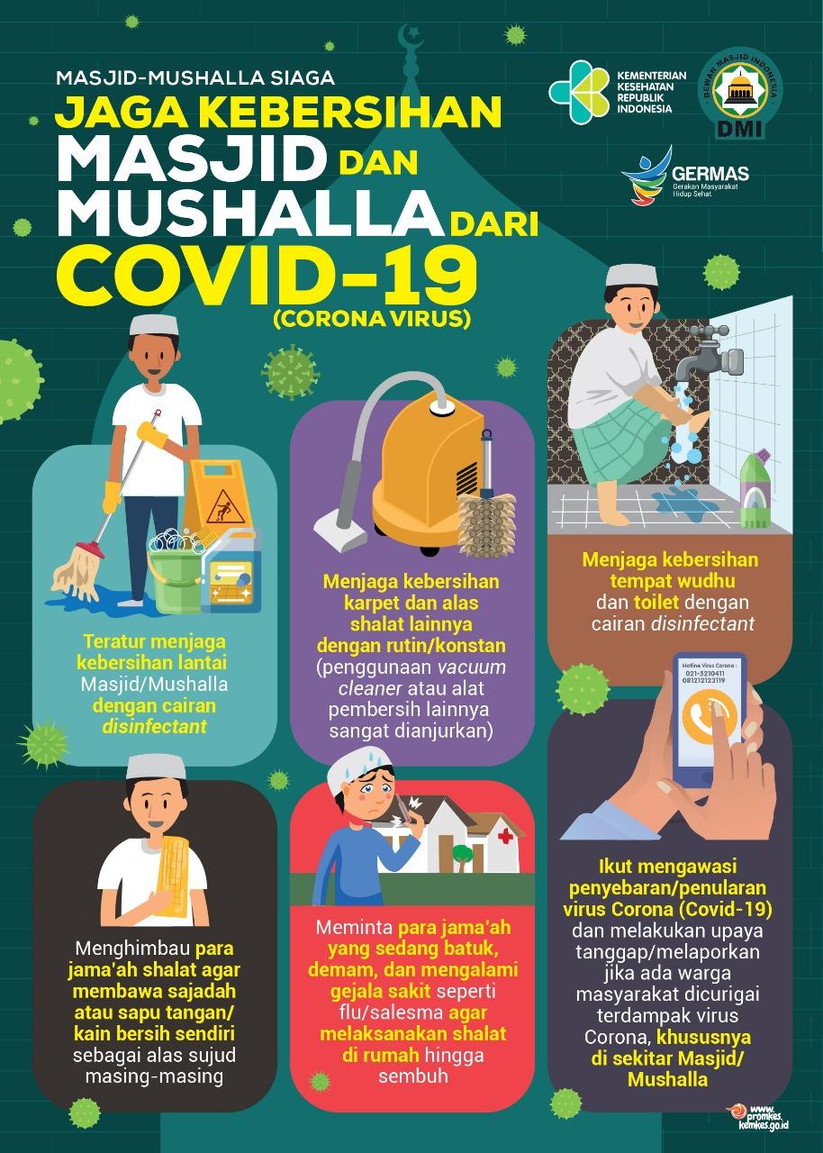 Jaga Kebersihan Masjid & Mushalla