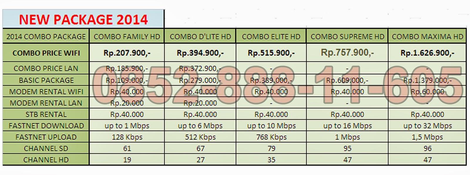 Image Result For Paket Internet Biznet