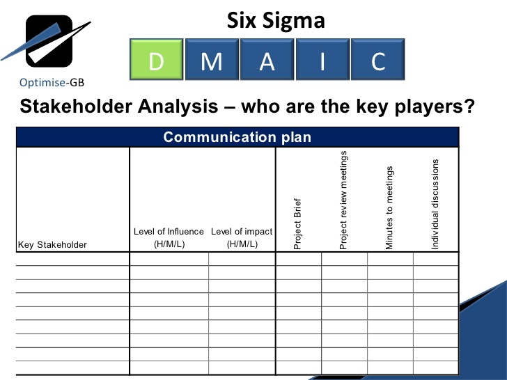 Six Sigma Stakeholder Analysis Under Dmaic Methodology