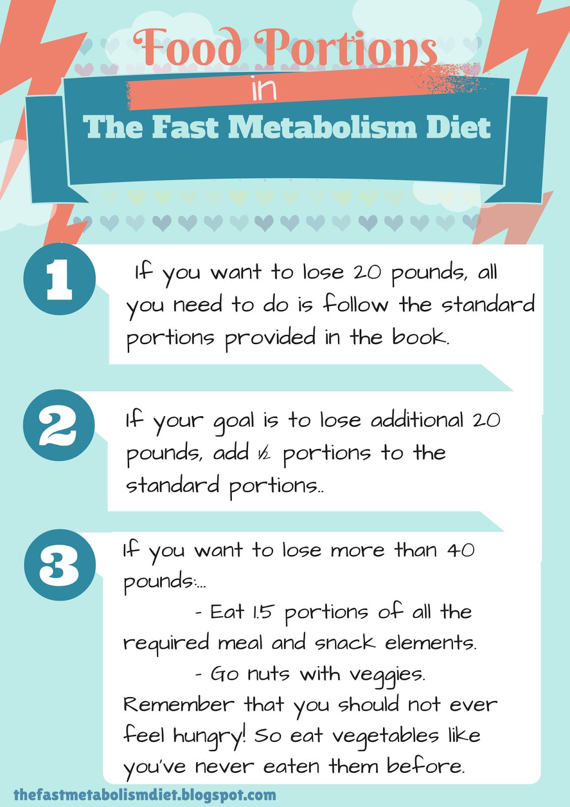 fast metabolism diet tips