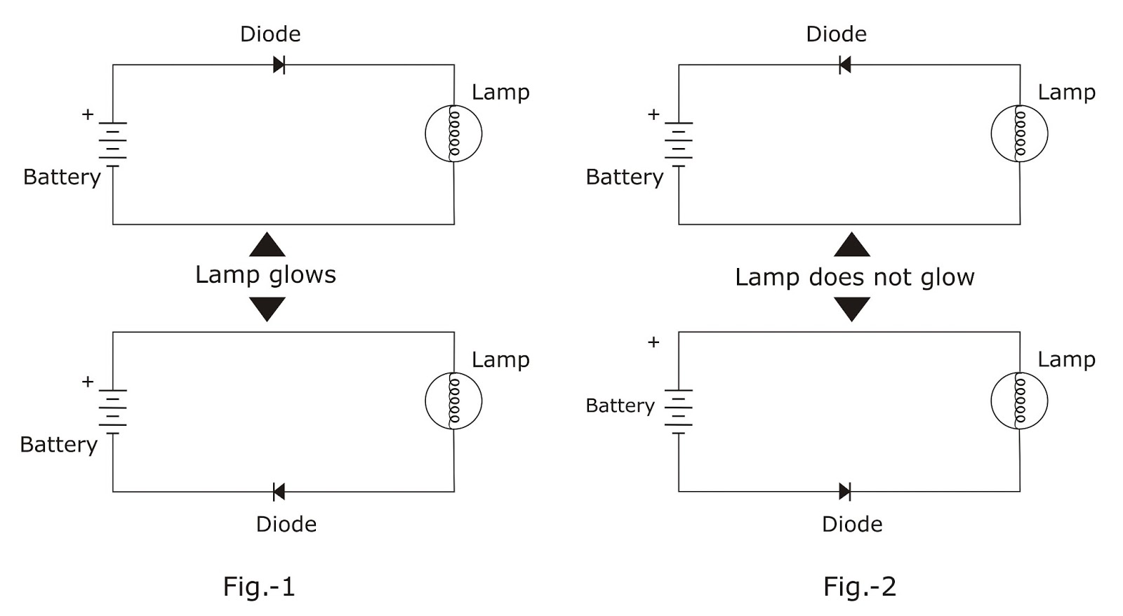 Electronic Circuits April 2013 Simple Voltage Indicator By Led And Zener Diode Basic Electronics 2