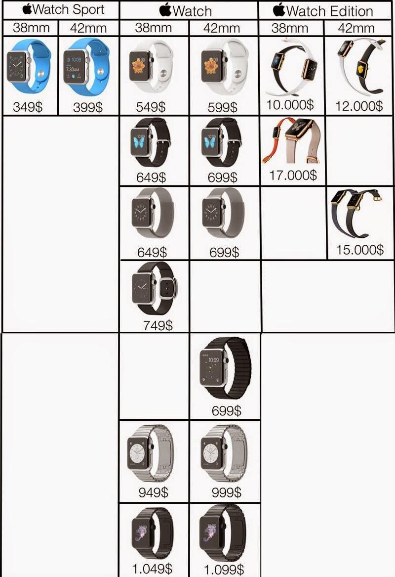 precio apple watch