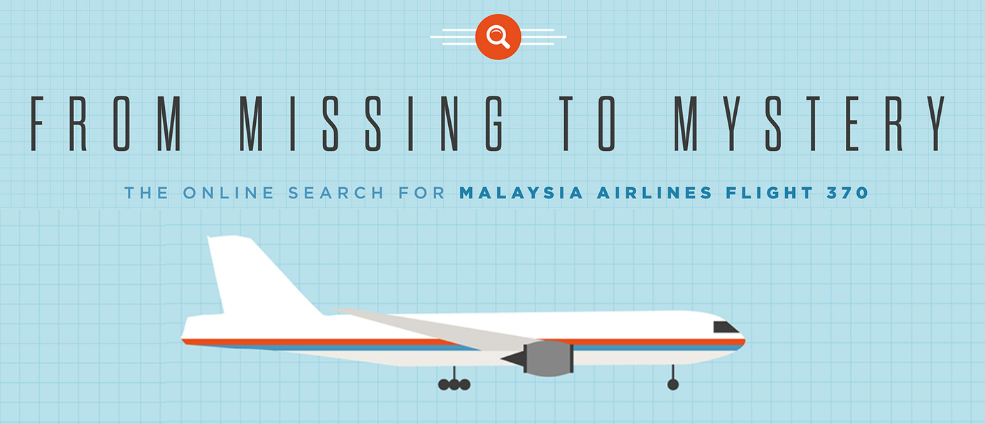 From Missing to Mystery - The Social Media Responds to Malaysia Air Flight 370 - infographic