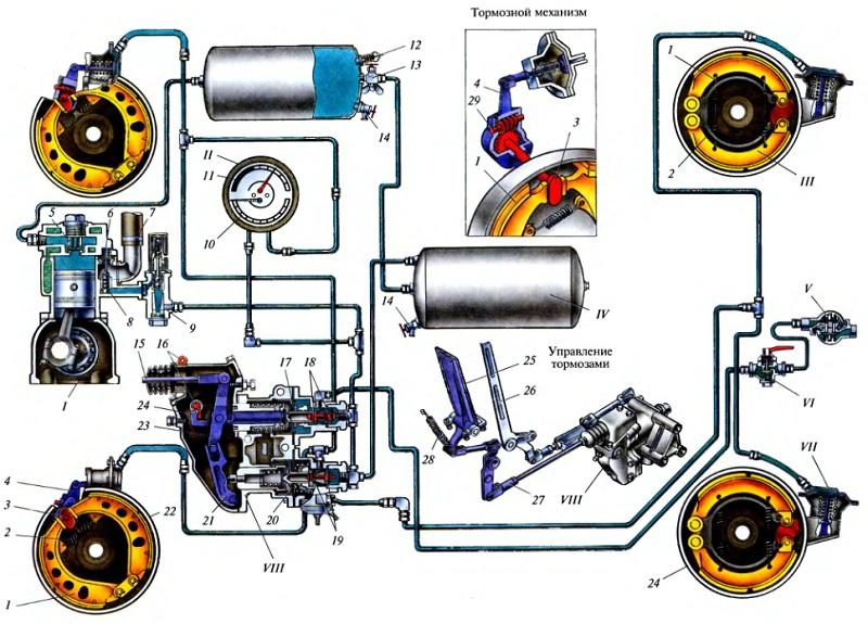 Ремонт тормозной системы автомобиля, ремонт тормозов.