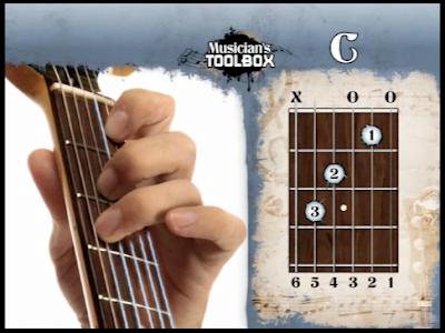 Finger Positions For Guitar