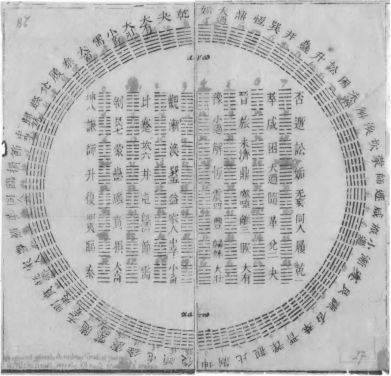 Isabelle Robinet - Le rôle et le sens des nombres dans la cosmologie et l'alchimie taoïstes