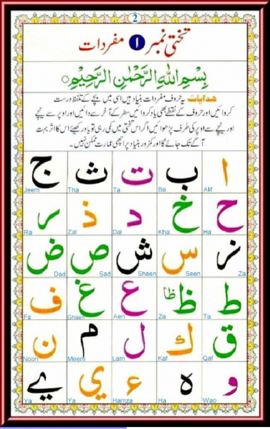 how to read quran for beginners