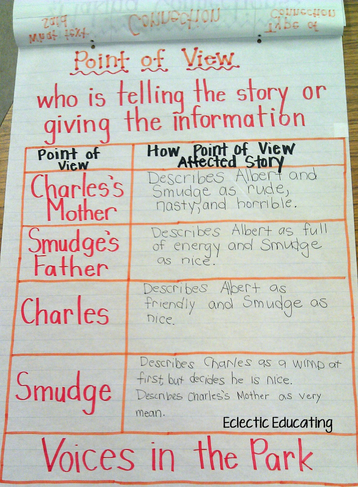 creative writing activities for 5th graders