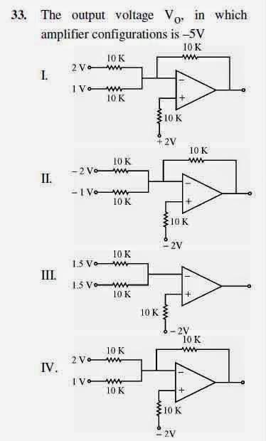 2012 June UGC NET in Electronic Science, Paper III, Question 33
