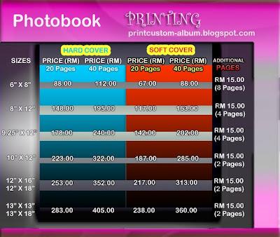 Senarai harga untuk Photobook Printing,print photo book,perkhidmatan print photobook,Senarai harga untuk Photo Book Printing,