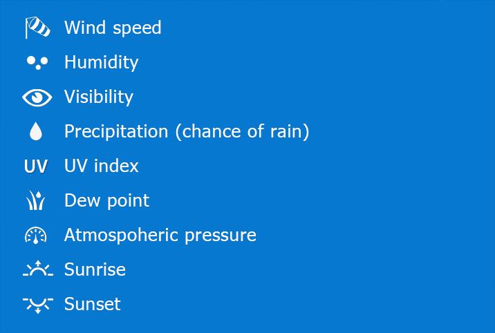 Machapp Software Ltd List Of Weather Symbols For All Droid27