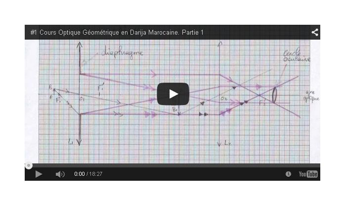 Cours Optique Géométrique en Darija Marocaine