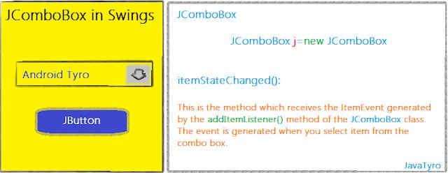 jcombobox in swings