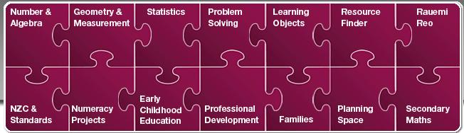 NZ Maths Website