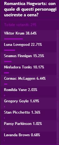 Risultati terzo sondaggio: romantica Hogwarts