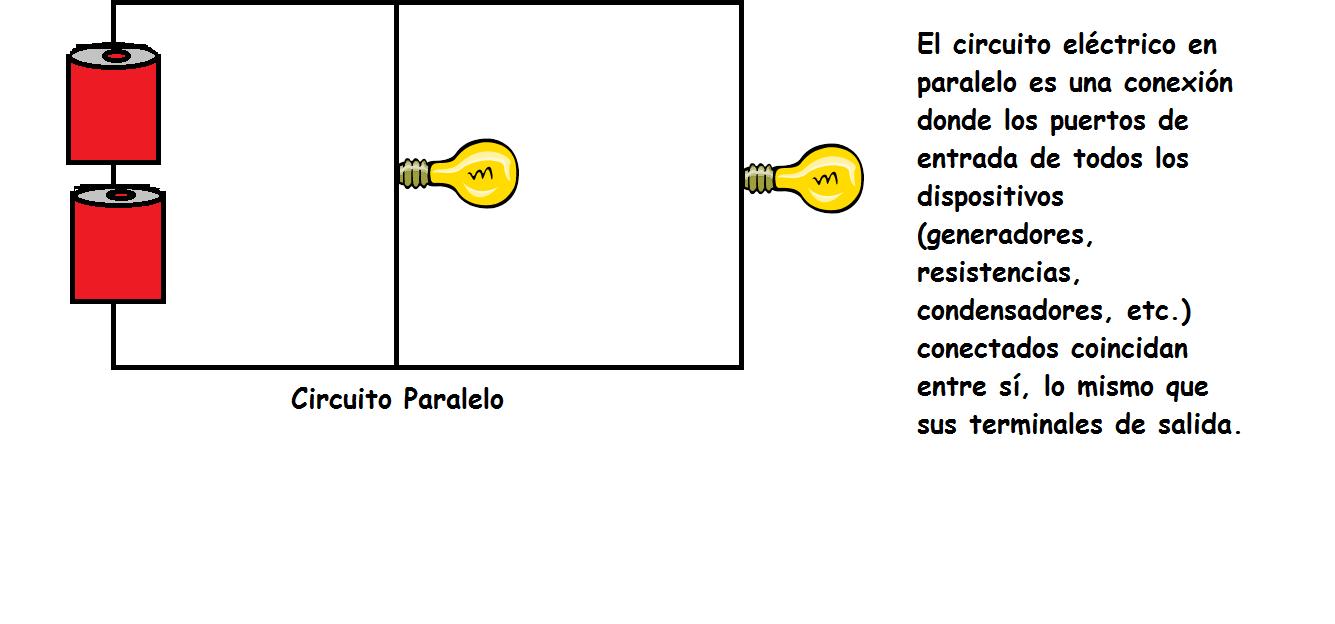 Alemoraga8ºB: Circuito ElectricoPet Penguin
