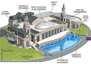 Échecs à Pau : Le Palais Beaumont
