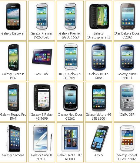Daftar Harga Hp Samsung Baru Dan Bekas Desember Terbaru 2012