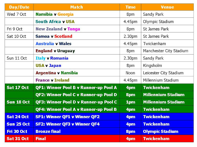 Rugby World Cup 2105 Schedule & Time table,Rugby World Cup 2105 fixture,Rugby World Cup 2105 schedule,Rugby World Cup 2105 time table,Rugby World Cup 2105 venue,Rugby World Cup 2105 matches,Rugby world cup,2015 rugby world cup,Rugby World Cup 2105 teams,Rugby World Cup 2105 groups,schedule,England,Fiji,Tonga,Georgia,Ireland,Canada,South Africa,Japan,France,Italy,Samoa,USA,Wales,Uruguay,New Zealand,Argentina,Scotland,Rugby Football (Sport)