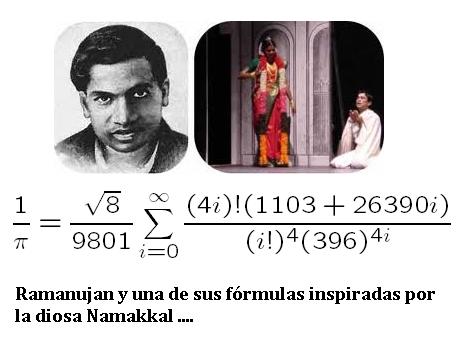 Resultado de imagen de Ramanujan y sus teoremas