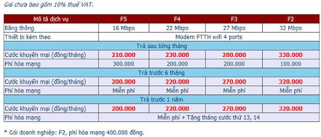 Đăng Ký Lắp Đặt Wifi FPT Quận Thủ Đức 1