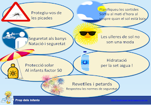 Infograma estiu