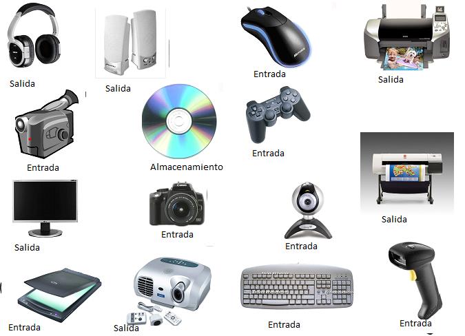 Arquitectura de hardware dispositivos de entrada y salida for Arquitectura hardware