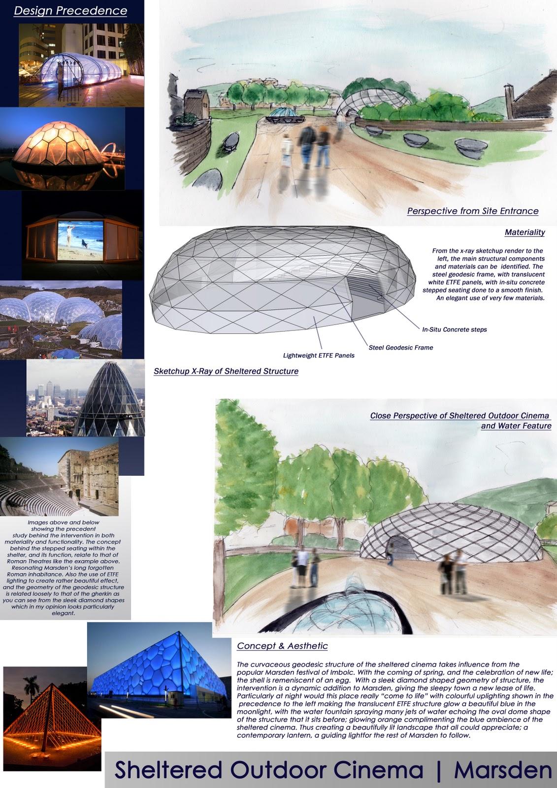 Architecture concept sheet for Architectural design concept sheet