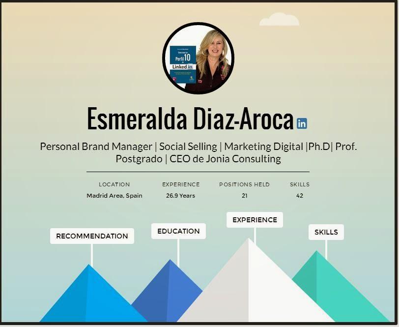 LinkedIn Professional Journey. Esmeralda Diaz-Aroca autora Perfil 10 en LinkedIn