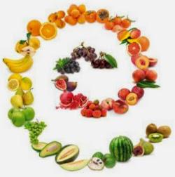 Frutas de España
