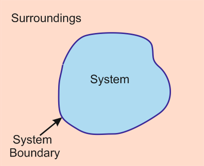 an overview of the three universal laws of systems behavior The 10 mental laws and mental technology  summary  4  5  just as there are physical laws that describe and govern the behavior of.
