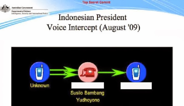 Proses penyadapan ponsel Presiden Susilo Bambang Yudhoyono (theguardian.com)