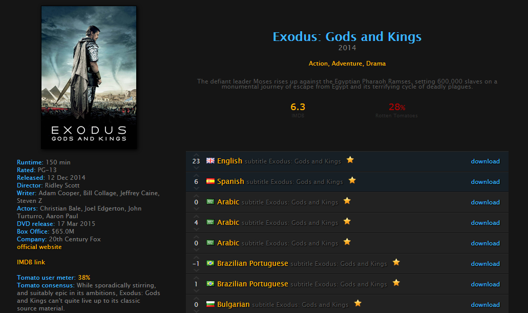 download exodus gods and kings subtitle