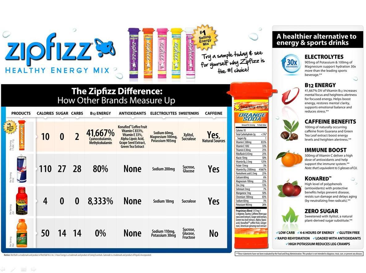 Road Runner Girl Zipfizz Review And Giveaway