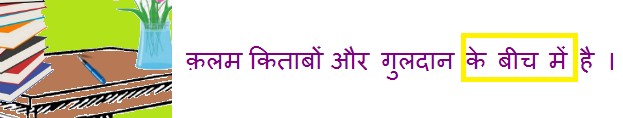 hindi compound place postpositions