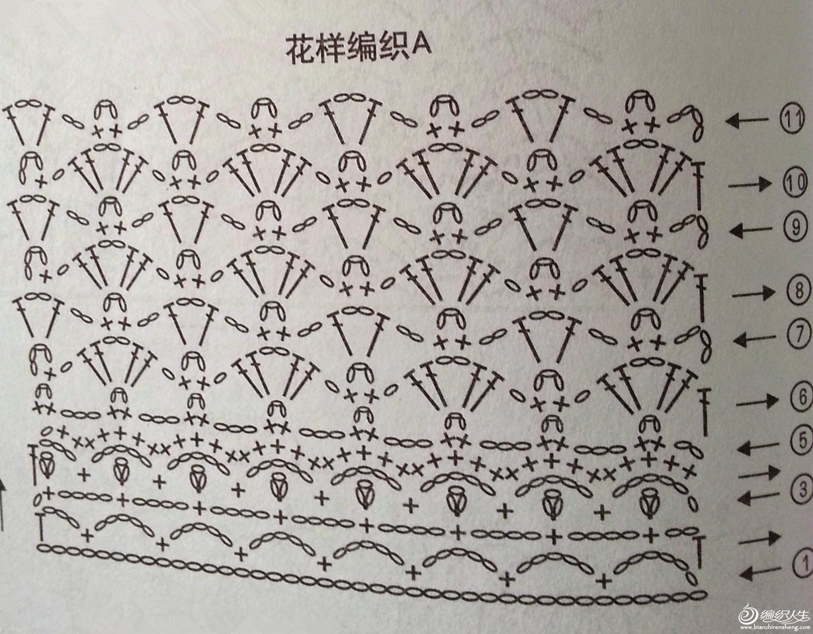 Схемы вязаных платьев крючком и спицами 62