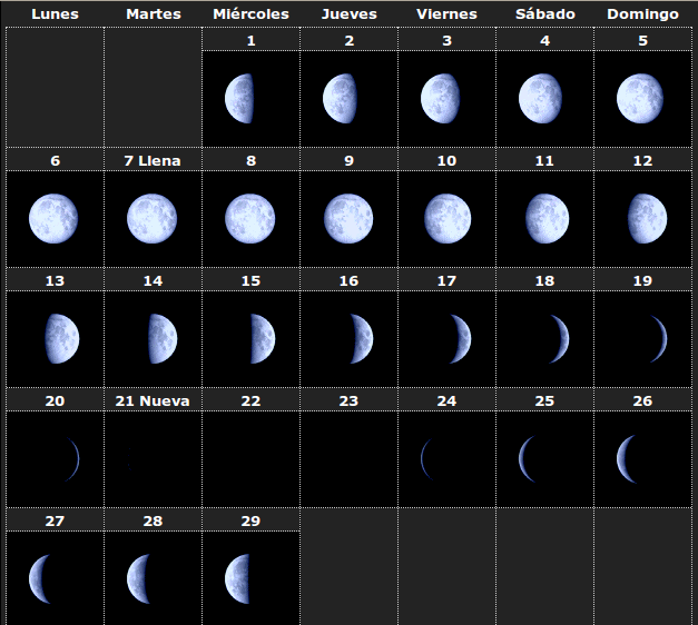 Kafe Kultura: Já se deu conta que há uma anomalia na Lua e no ...