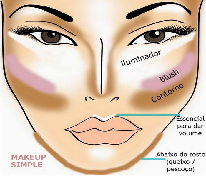 IM01 - Contorno, Iluminação, Blush e Bronzer - Curso de Maquiagem Básico e Gratuito para Iniciantes
