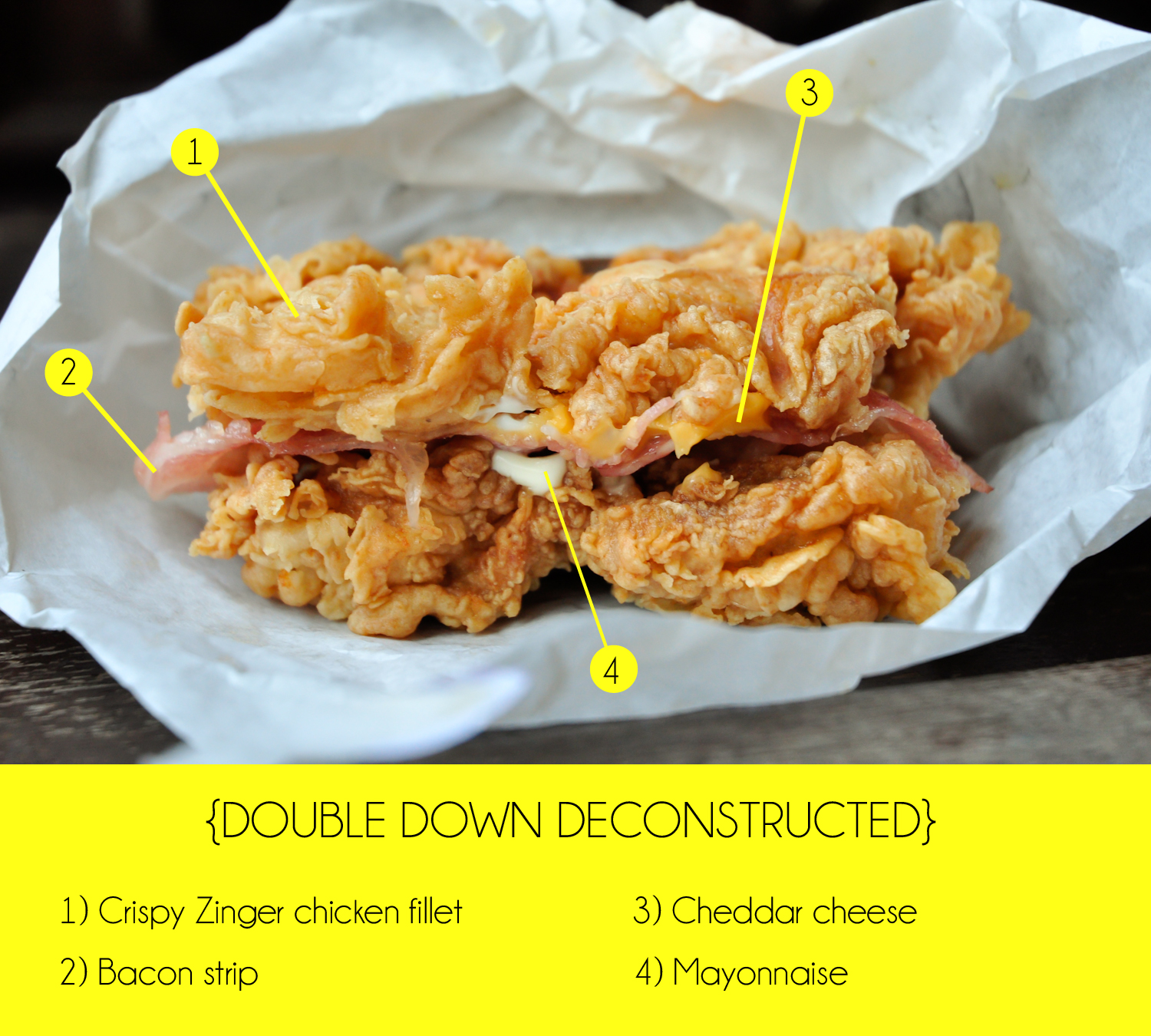 KaBLAM! for your Buck: KFC Double Down Zinger ~ Forkplay