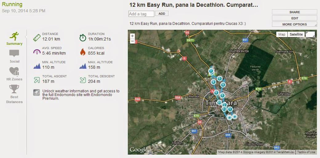 Echipamentul de alergare obligatoriu pentru Ultramaraton Ciucaş X3. Harta