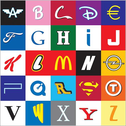 ¿Cuantas letras tiene el alfabeto?