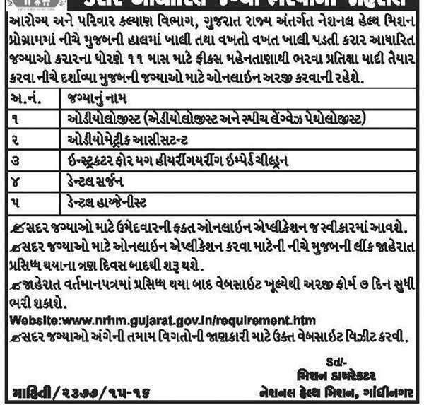 National Health Mission Gandhinagar Recruitment 2016