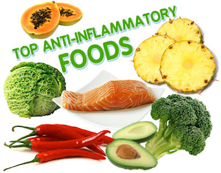skin deep anti-inflammatory diet
